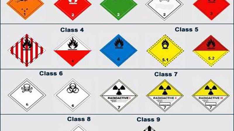 bảng chỉ dẫn an toàn hóa chất là gì